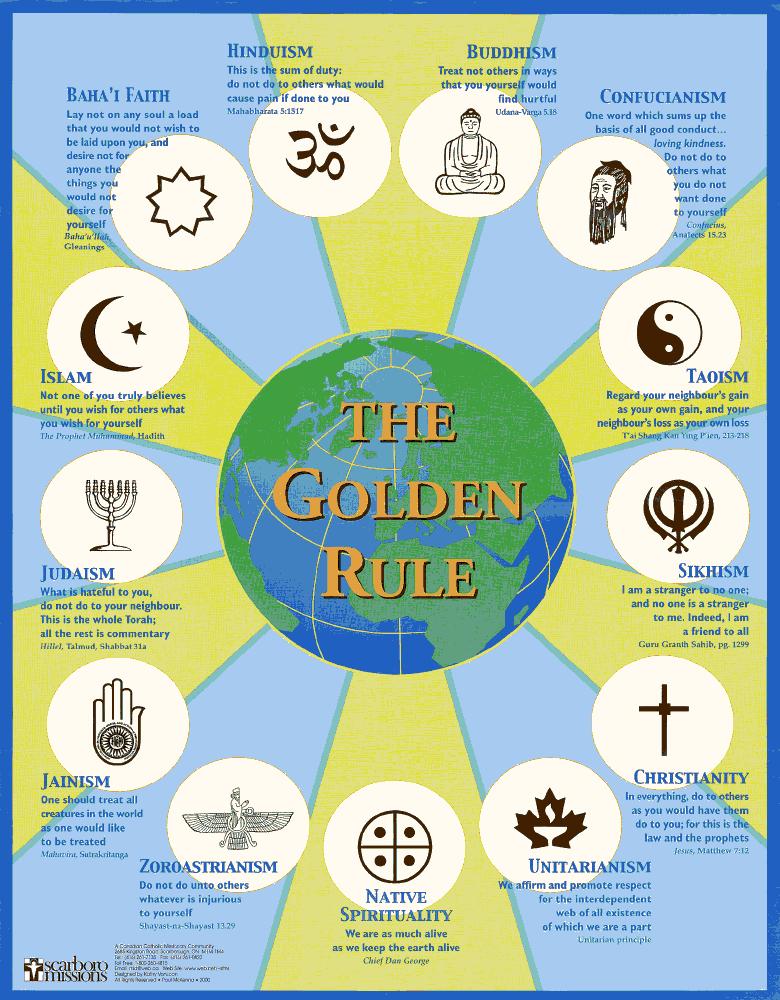 règle d'or